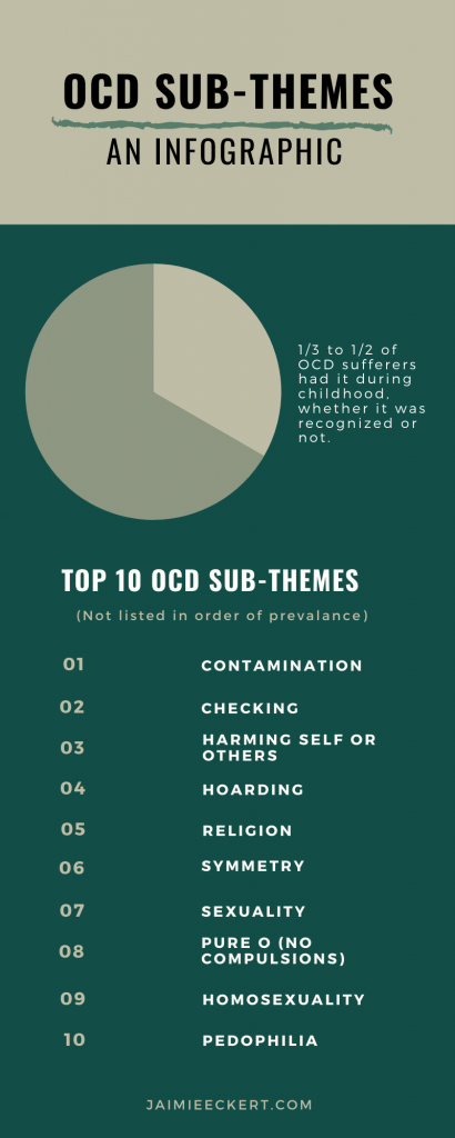 OCD themes infographic